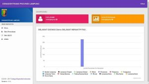 Aplikasi Data Perusahaan Seprovinsi Lampung Disnakertrans Prov Lampung
