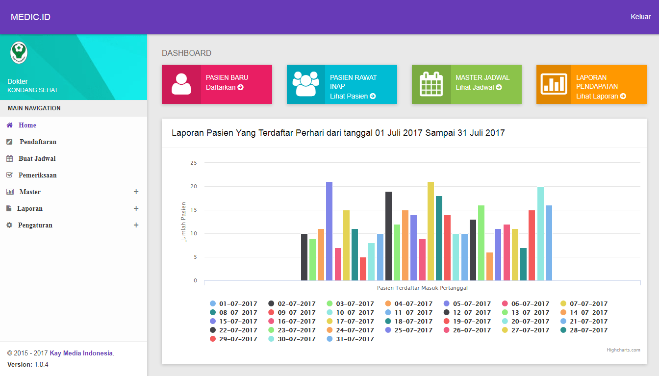 E-Medic Aplikasi Aksisten Dokter No #1